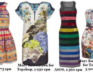 Топ 100 самых модных весенних платьев