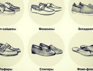 Модный ликбез: словарик обувных трендов