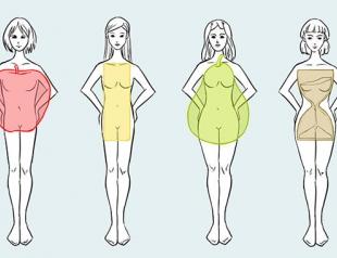 Как выбрать джинсы по фигуре: 8 примеров