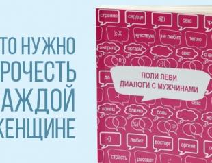 Диалоги с мужчинами: книга о самых важных беседах в жизни каждой женщины