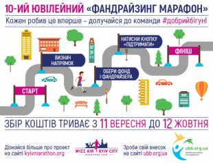 """Начался десятый юбилейный благотворительный """"Фандрайзинг марафон"""" в рамках Wizz Air Kyiv City Marathon 2018"""