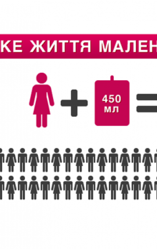 Сдайте кровь и помогите маленьким пациентам «ОХМАТДЕТа»!