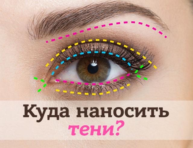 Как правильно наносить тени на глаза: пошаговая инструкция